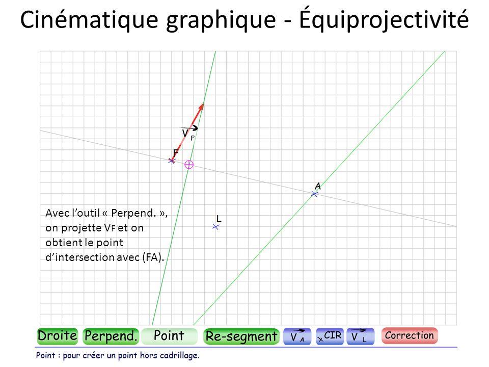 Cinématique graphique - Équiprojectivité Avec loutil « Perpend. », on projette V F et on obtient le point dintersection avec (FA).