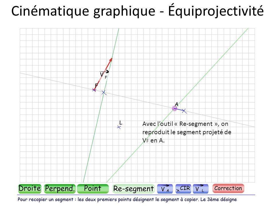 Cinématique graphique - Équiprojectivité Avec loutil « Re-segment », on reproduit le segment projeté de V F en A.