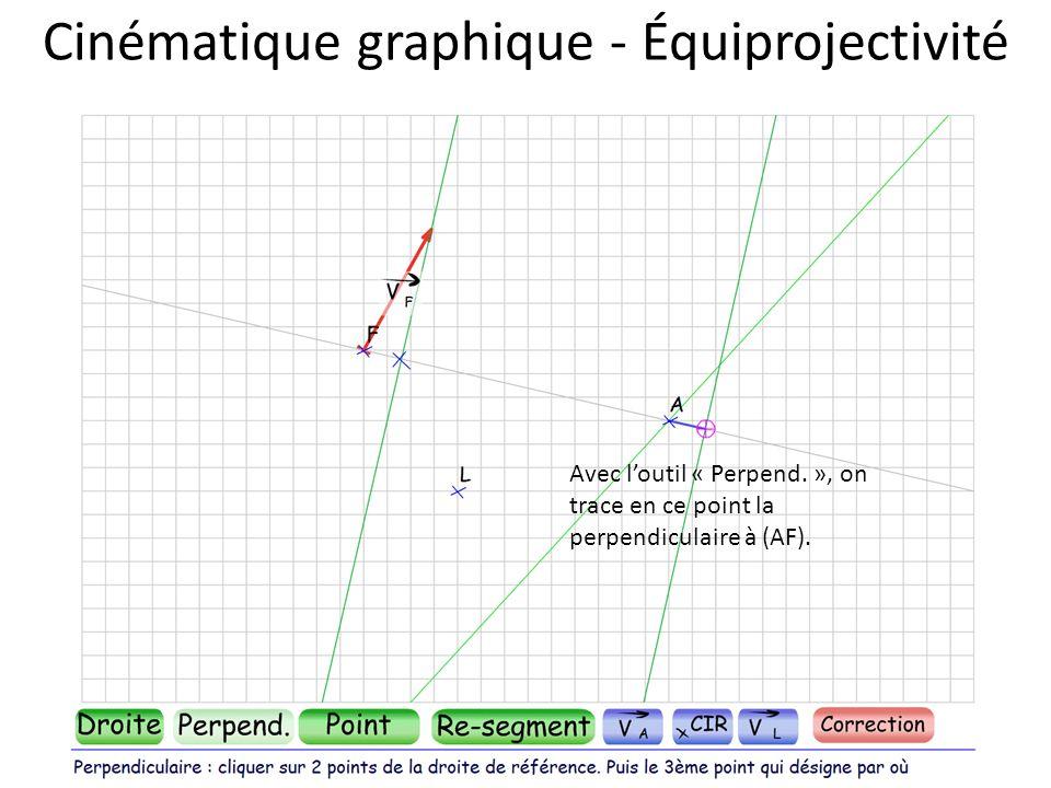 Cinématique graphique - Équiprojectivité Avec loutil « Perpend. », on trace en ce point la perpendiculaire à (AF).