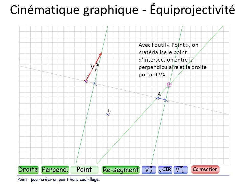 Cinématique graphique - Équiprojectivité Avec loutil « Point », on matérialise le point dintersection entre la perpendiculaire et la droite portant V