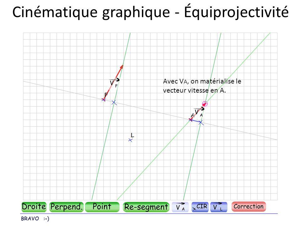 Cinématique graphique - Équiprojectivité Avec V A, on matérialise le vecteur vitesse en A.