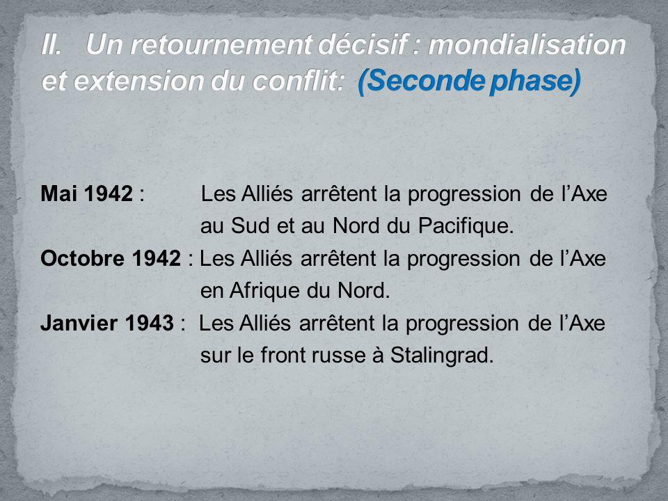 Mai 1942 : Les Alliés arrêtent la progression de lAxe au Sud et au Nord du Pacifique. Octobre 1942 : Les Alliés arrêtent la progression de lAxe en Afr