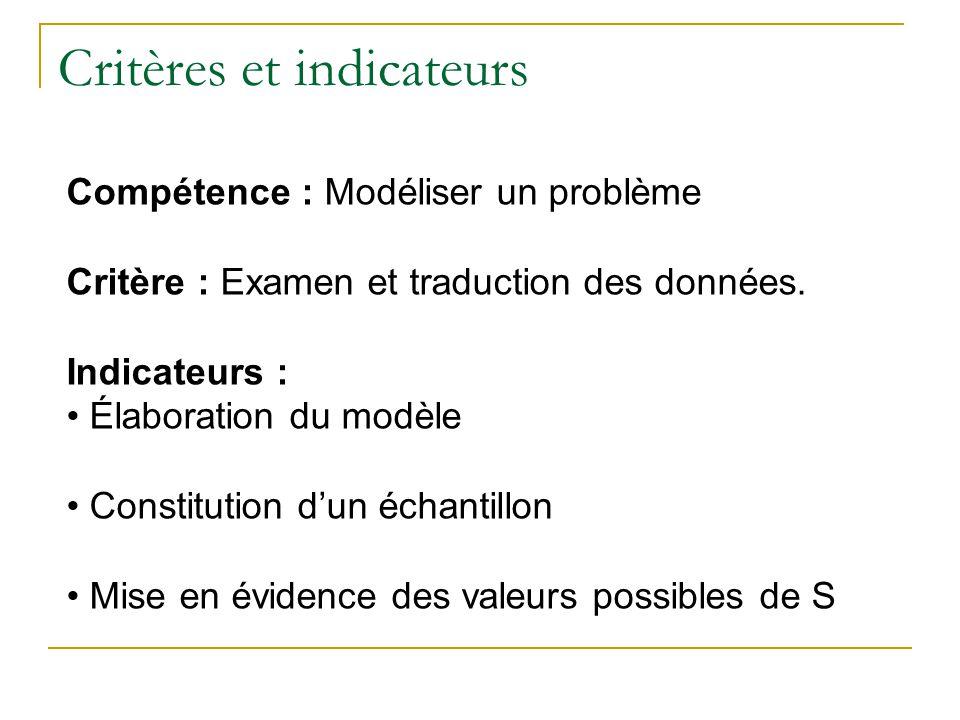 Critères et indicateurs Compétence : Modéliser un problème Critère : Examen et traduction des données. Indicateurs : Élaboration du modèle Constitutio