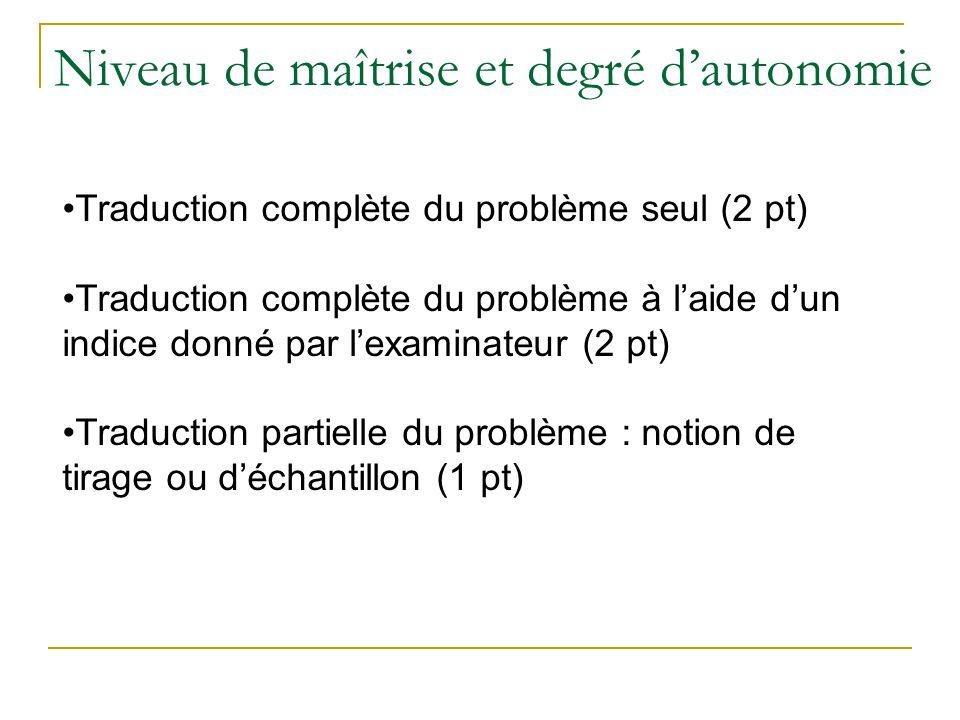 Niveau de maîtrise et degré dautonomie Traduction complète du problème seul (2 pt) Traduction complète du problème à laide dun indice donné par lexami