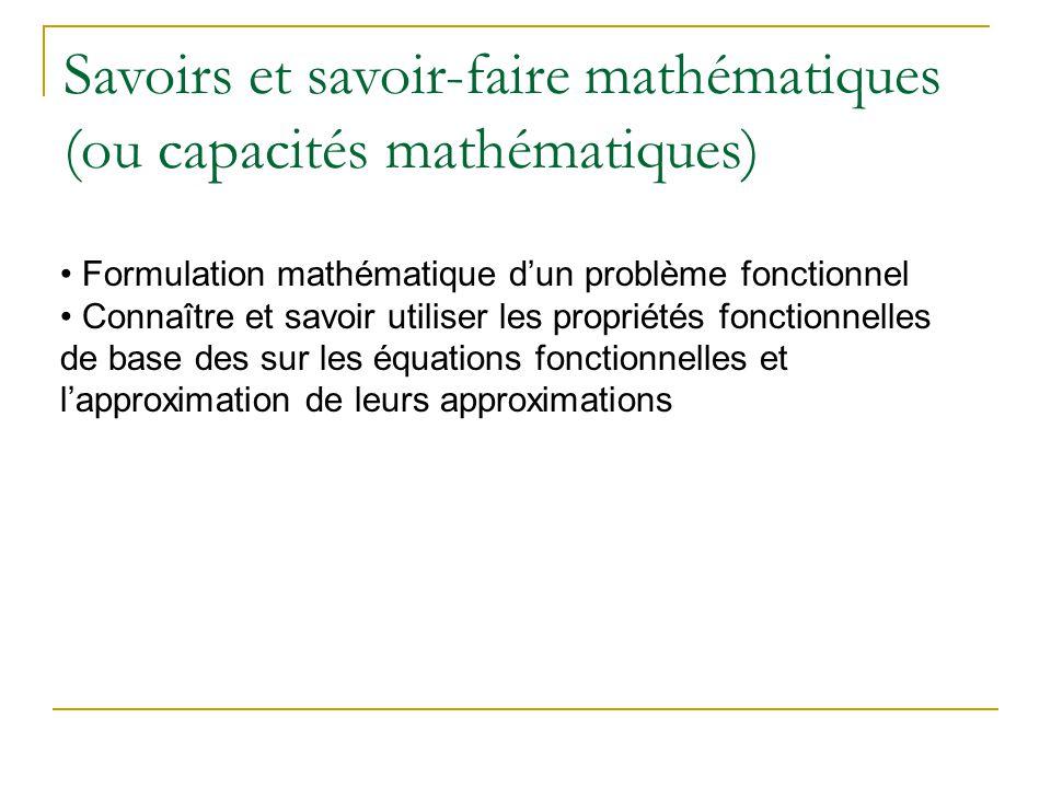 Formulation mathématique dun problème fonctionnel Connaître et savoir utiliser les propriétés fonctionnelles de base des sur les équations fonctionnel