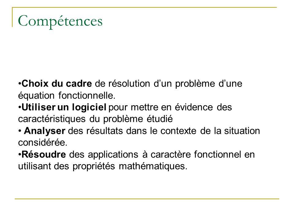 Compétences Choix du cadre de résolution dun problème dune équation fonctionnelle. Utiliser un logiciel pour mettre en évidence des caractéristiques d