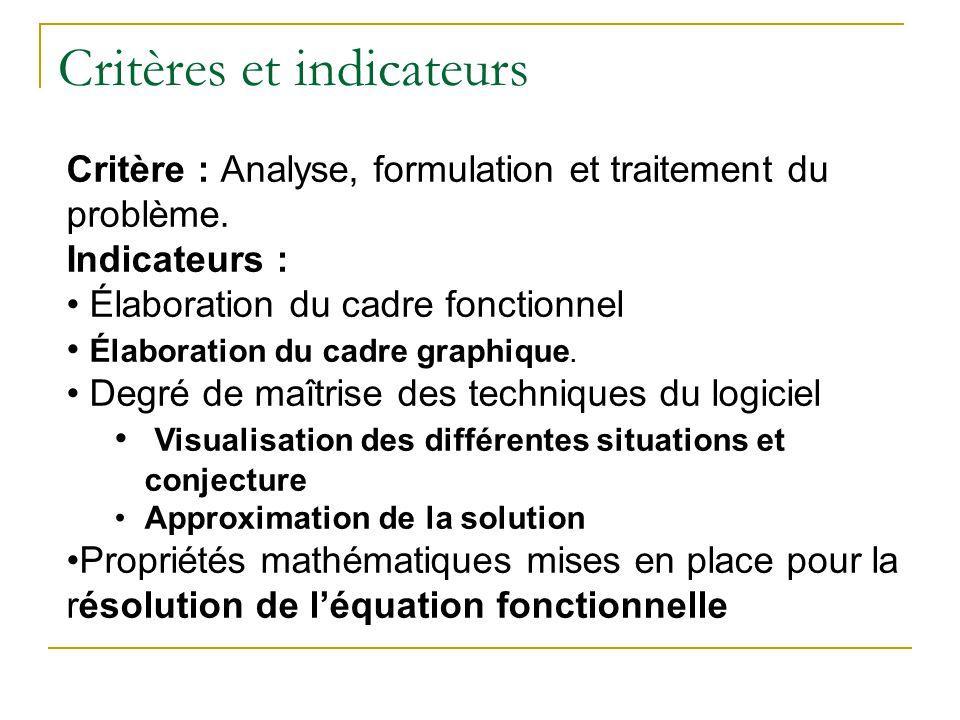 Critères et indicateurs Critère : Analyse, formulation et traitement du problème. Indicateurs : Élaboration du cadre fonctionnel Élaboration du cadre
