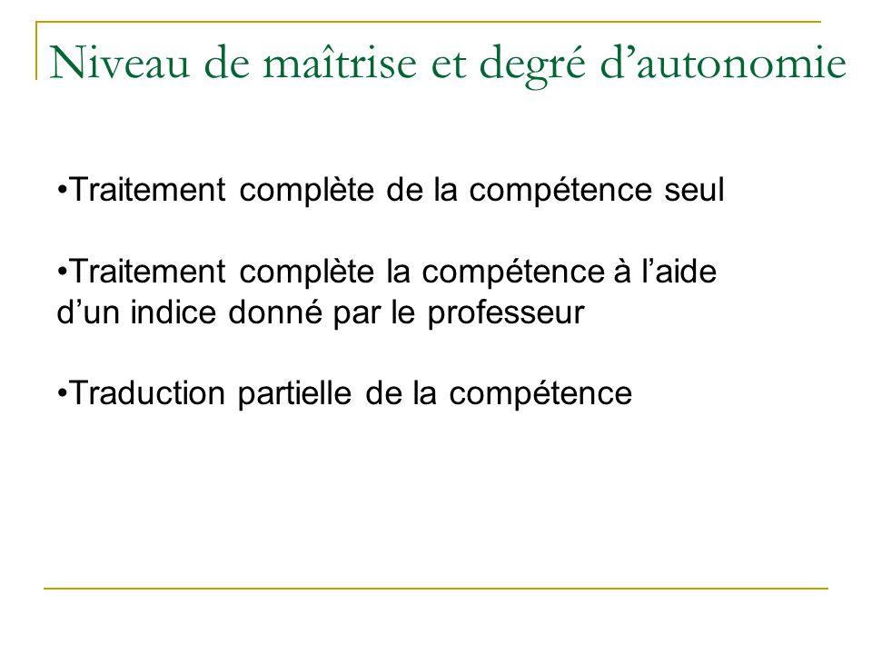 Niveau de maîtrise et degré dautonomie Traitement complète de la compétence seul Traitement complète la compétence à laide dun indice donné par le pro
