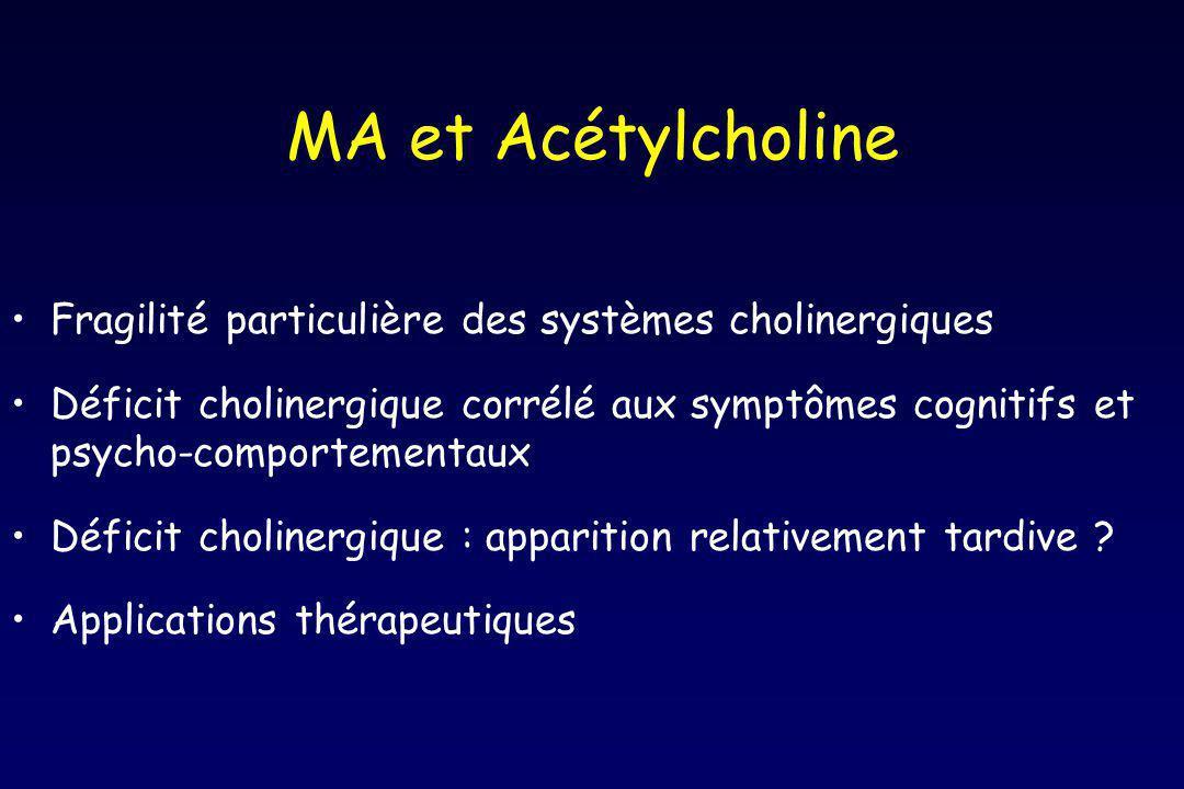 MA et Acétylcholine Fragilité particulière des systèmes cholinergiques Déficit cholinergique corrélé aux symptômes cognitifs et psycho-comportementaux Déficit cholinergique : apparition relativement tardive .