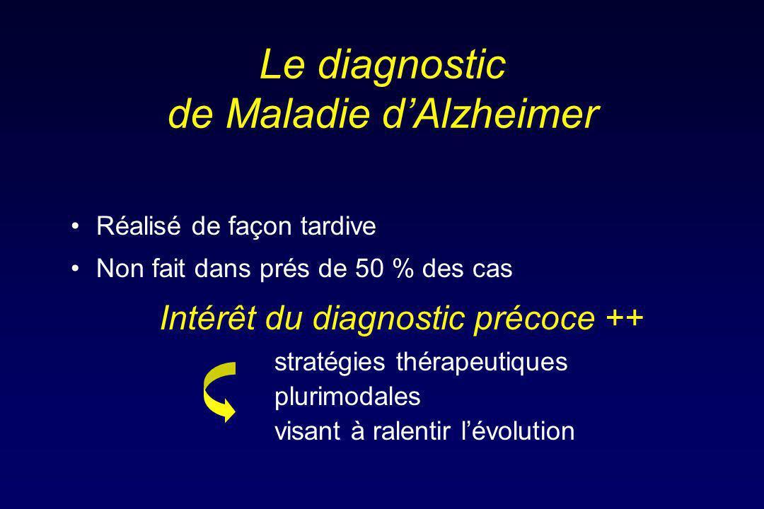 Le diagnostic de Maladie dAlzheimer Réalisé de façon tardive Non fait dans prés de 50 % des cas Intérêt du diagnostic précoce ++ stratégies thérapeutiques plurimodales visant à ralentir lévolution