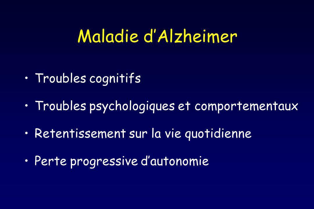 Maladie dAlzheimer Troubles cognitifs Troubles psychologiques et comportementaux Retentissement sur la vie quotidienne Perte progressive dautonomie