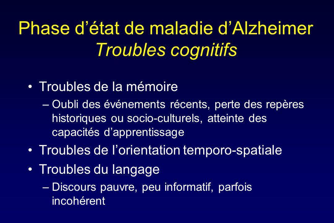 Phase détat de maladie dAlzheimer Troubles cognitifs Troubles de la mémoire –Oubli des événements récents, perte des repères historiques ou socio-cult