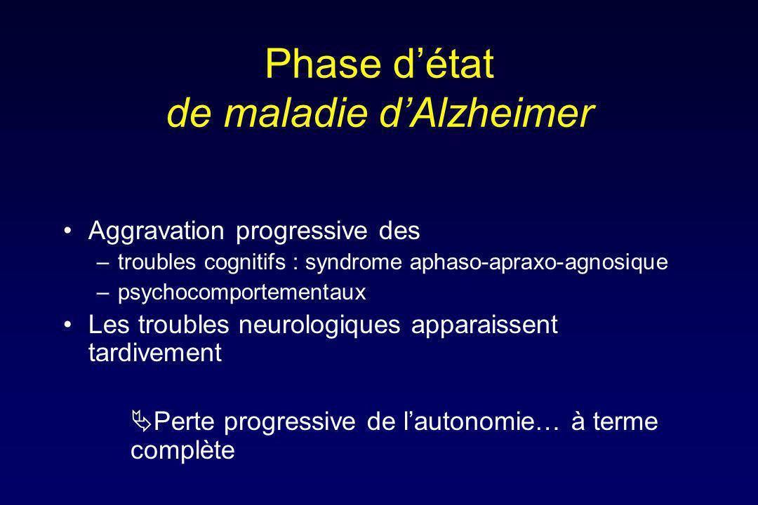 Phase détat de maladie dAlzheimer Aggravation progressive des –troubles cognitifs : syndrome aphaso-apraxo-agnosique –psychocomportementaux Les troubles neurologiques apparaissent tardivement Perte progressive de lautonomie… à terme complète