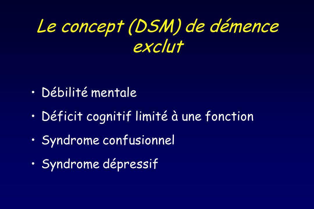 Le diagnostic de Maladie dAlzheimer Diagnostic de probabilité Diagnostic de certitude –Plaques séniles –Dégénérescence neurofibrillaire