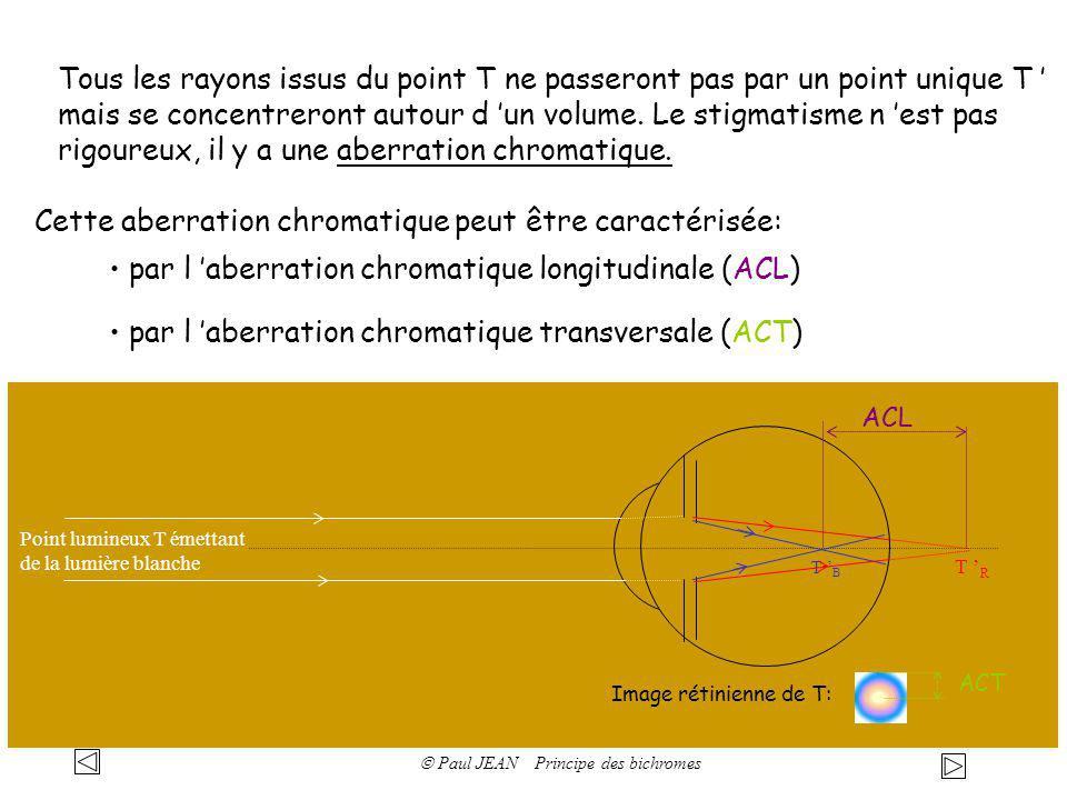 Cette aberration chromatique peut être caractérisée: Tous les rayons issus du point T ne passeront pas par un point unique T mais se concentreront autour d un volume.
