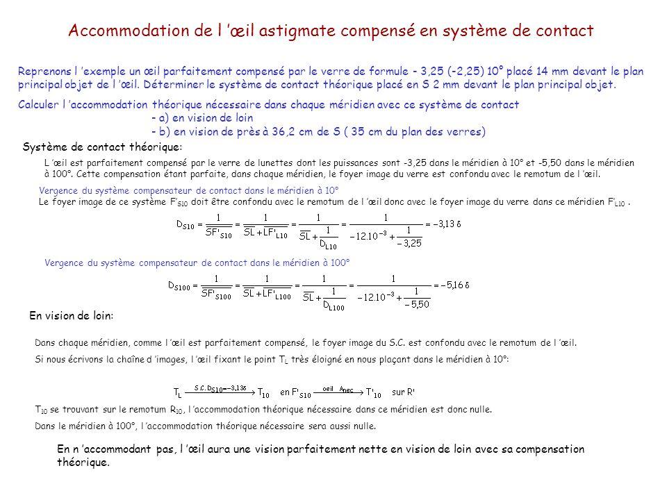 Accommodation de l œil astigmate compensé en système de contact Reprenons l exemple un œil parfaitement compensé par le verre de formule - 3,25 (-2,25
