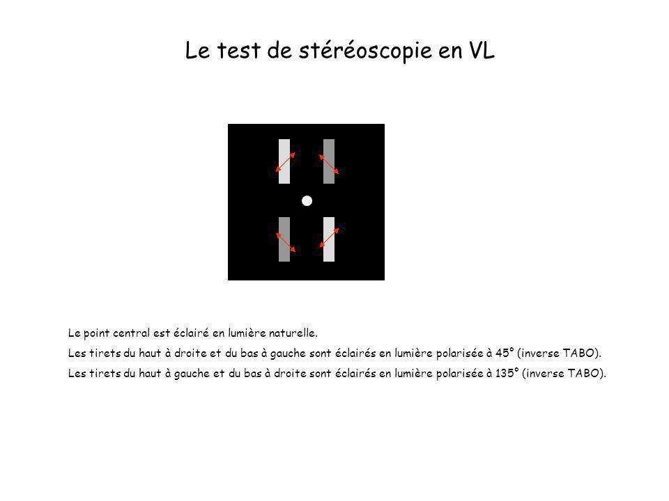 Le test de stéréoscopie en VL Le point central est éclairé en lumière naturelle. Les tirets du haut à droite et du bas à gauche sont éclairés en lumiè