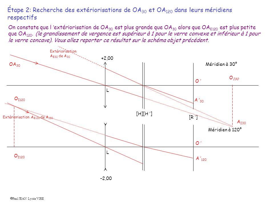 Paul JEAN Lycée VIRE Étape 2: Recherche des extériorisations de OA 30 et OA 120 dans leurs méridiens respectifs Tracez le schéma de l œil compensé dan