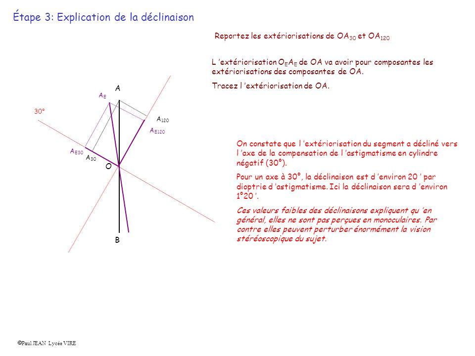 Paul JEAN Lycée VIRE Étape 3: Explication de la déclinaison 30° A B O Reportez les extériorisations de OA 30 et OA 120 A 120 A 30 A E30 A E120 L extér