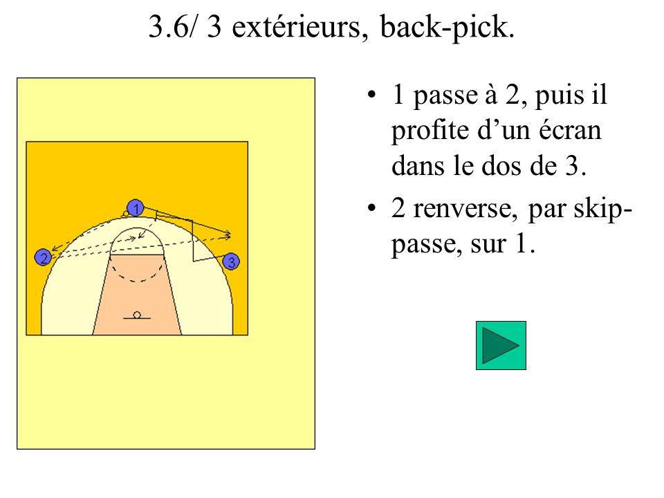 3.6/ 3 extérieurs, back-pick. 1 passe à 2, puis il profite dun écran dans le dos de 3. 2 renverse, par skip- passe, sur 1.