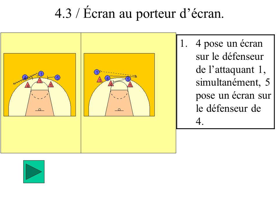 4.3 / Écran au porteur décran. 1.4 pose un écran sur le défenseur de lattaquant 1, simultanément, 5 pose un écran sur le défenseur de 4.