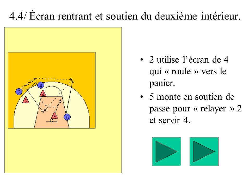 4.4/ Écran rentrant et soutien du deuxième intérieur. 2 utilise lécran de 4 qui « roule » vers le panier. 5 monte en soutien de passe pour « relayer »