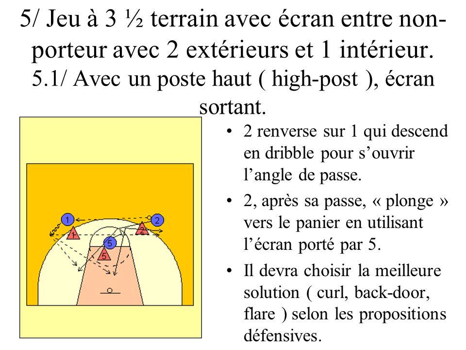 5/ Jeu à 3 ½ terrain avec écran entre non- porteur avec 2 extérieurs et 1 intérieur. 5.1/ Avec un poste haut ( high-post ), écran sortant. 2 renverse