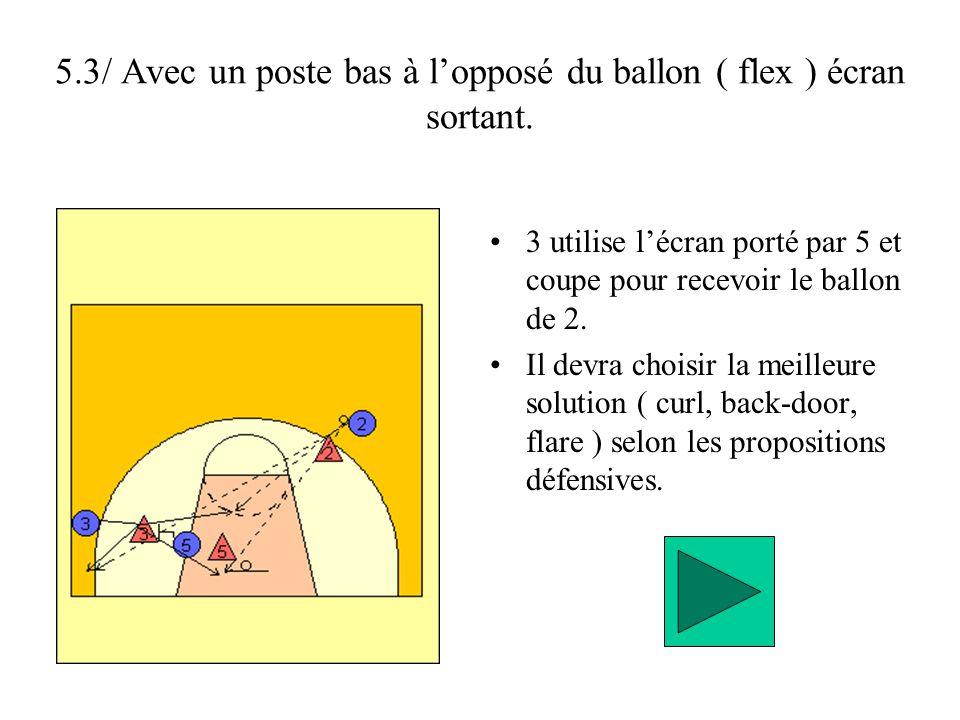 5.3/ Avec un poste bas à lopposé du ballon ( flex ) écran sortant. 3 utilise lécran porté par 5 et coupe pour recevoir le ballon de 2. Il devra choisi
