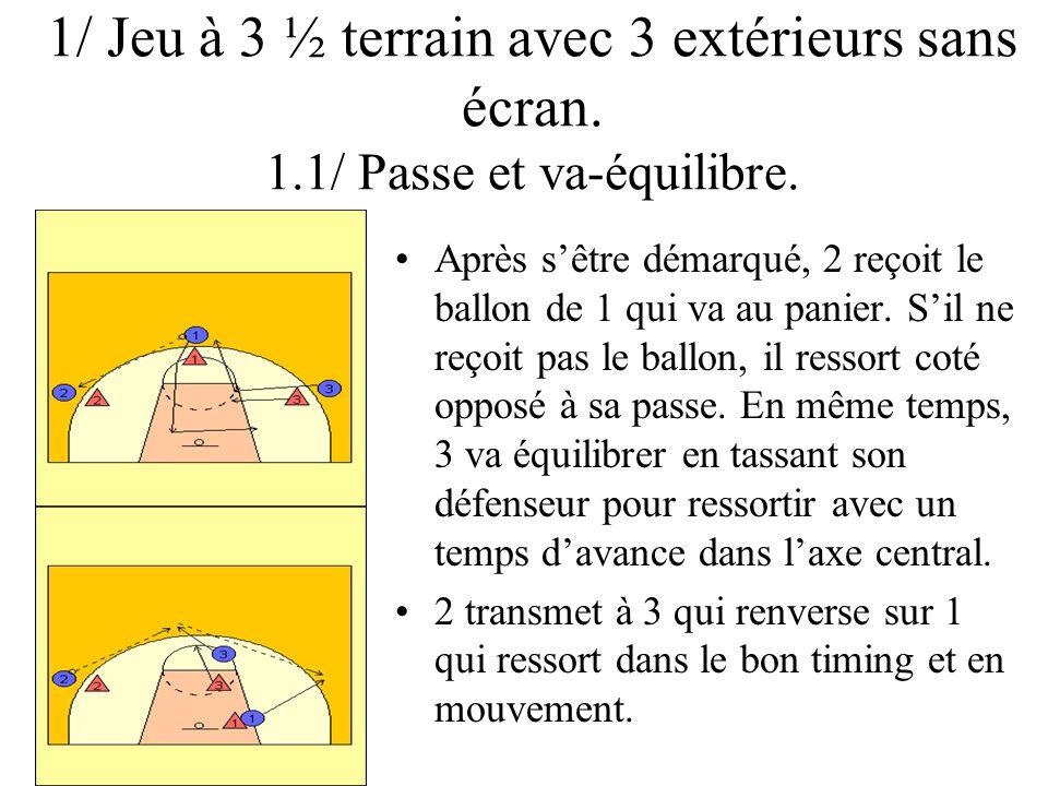1/ Jeu à 3 ½ terrain avec 3 extérieurs sans écran. 1.1/ Passe et va-équilibre. Après sêtre démarqué, 2 reçoit le ballon de 1 qui va au panier. Sil ne