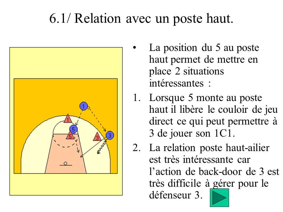 6.1/ Relation avec un poste haut. La position du 5 au poste haut permet de mettre en place 2 situations intéressantes : 1.Lorsque 5 monte au poste hau