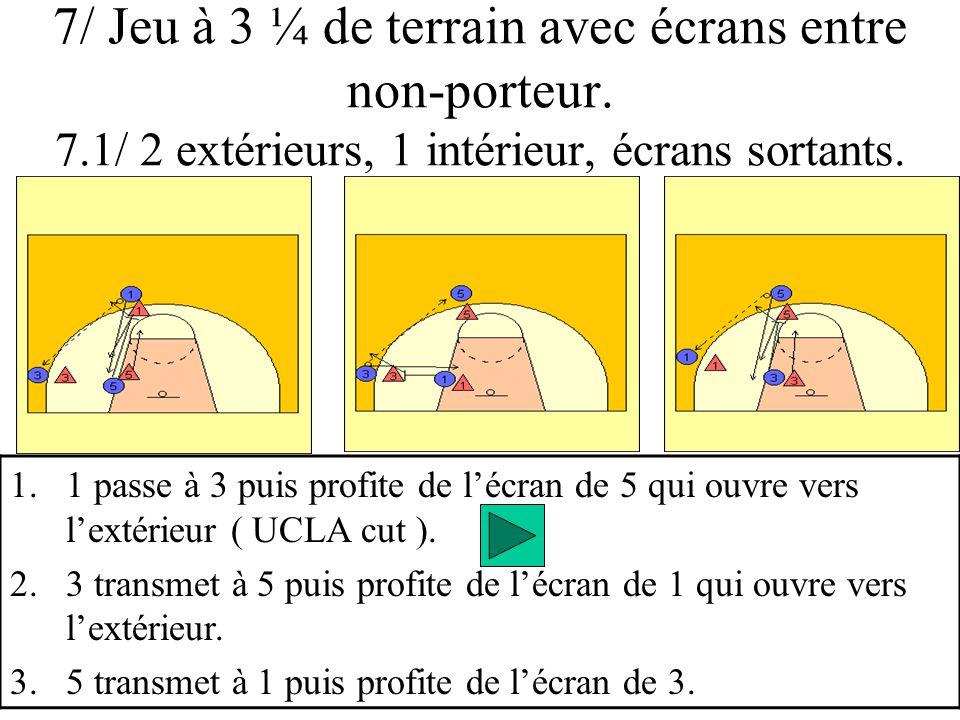 7/ Jeu à 3 ¼ de terrain avec écrans entre non-porteur. 7.1/ 2 extérieurs, 1 intérieur, écrans sortants. 1.1 passe à 3 puis profite de lécran de 5 qui