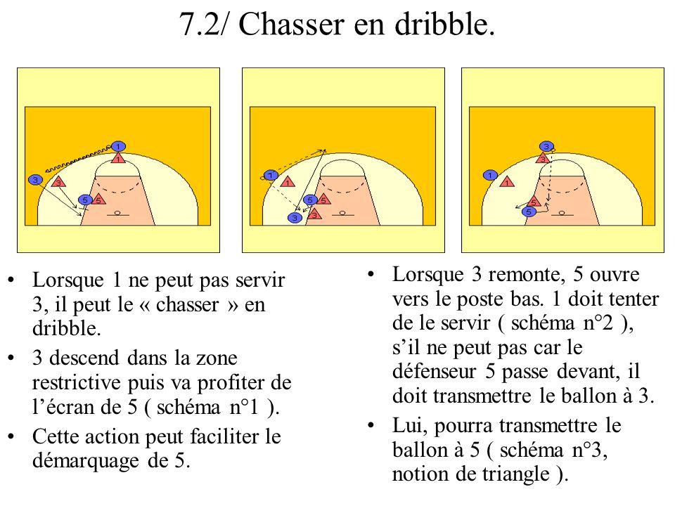 7.2/ Chasser en dribble. Lorsque 1 ne peut pas servir 3, il peut le « chasser » en dribble. 3 descend dans la zone restrictive puis va profiter de léc