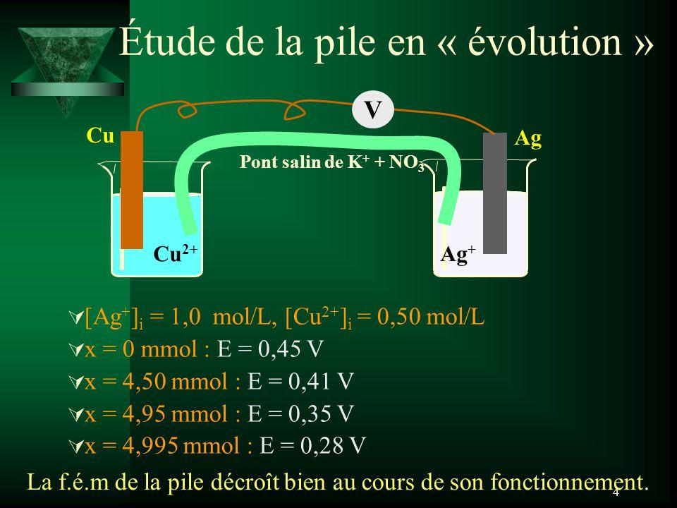 4 Étude de la pile en « évolution » [Ag + ] i = 1,0 mol/L, [Cu 2+ ] i = 0,50 mol/L x = 0 mmol : E = 0,45 V x = 4,50 mmol : E = 0,41 V x = 4,95 mmol : E = 0,35 V x = 4,995 mmol : E = 0,28 V Ag Ag + Cu Cu 2+ Pont salin de K + + NO 3 - V La f.é.m de la pile décroît bien au cours de son fonctionnement.