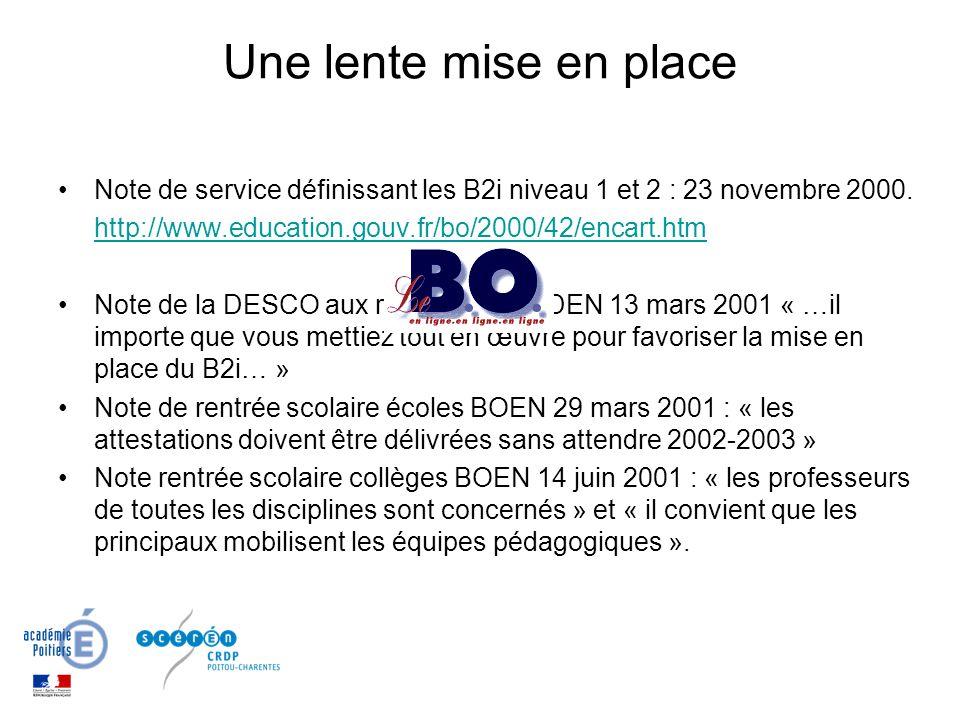 Une lente mise en place Note de service définissant les B2i niveau 1 et 2 : 23 novembre 2000.