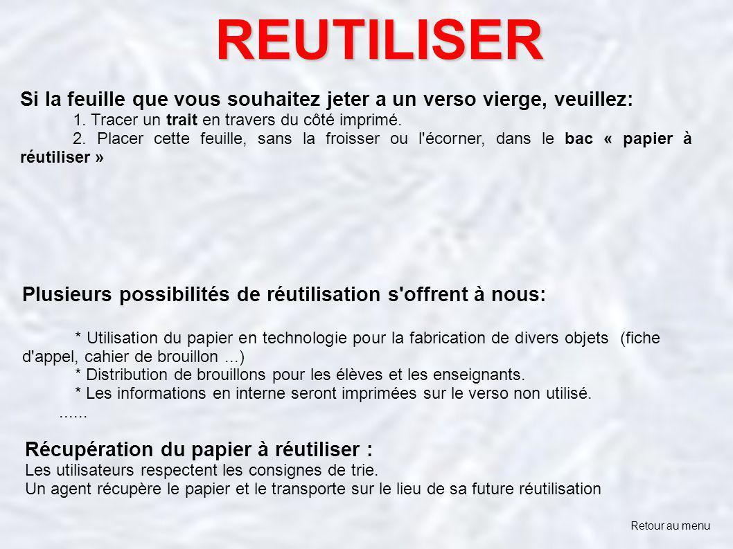 RECYCLER Retour au menu Si la feuille que vous souhaitez jeter est imprimée recto verso, veuillez: * La placer dans le bac « papier à recycler ».