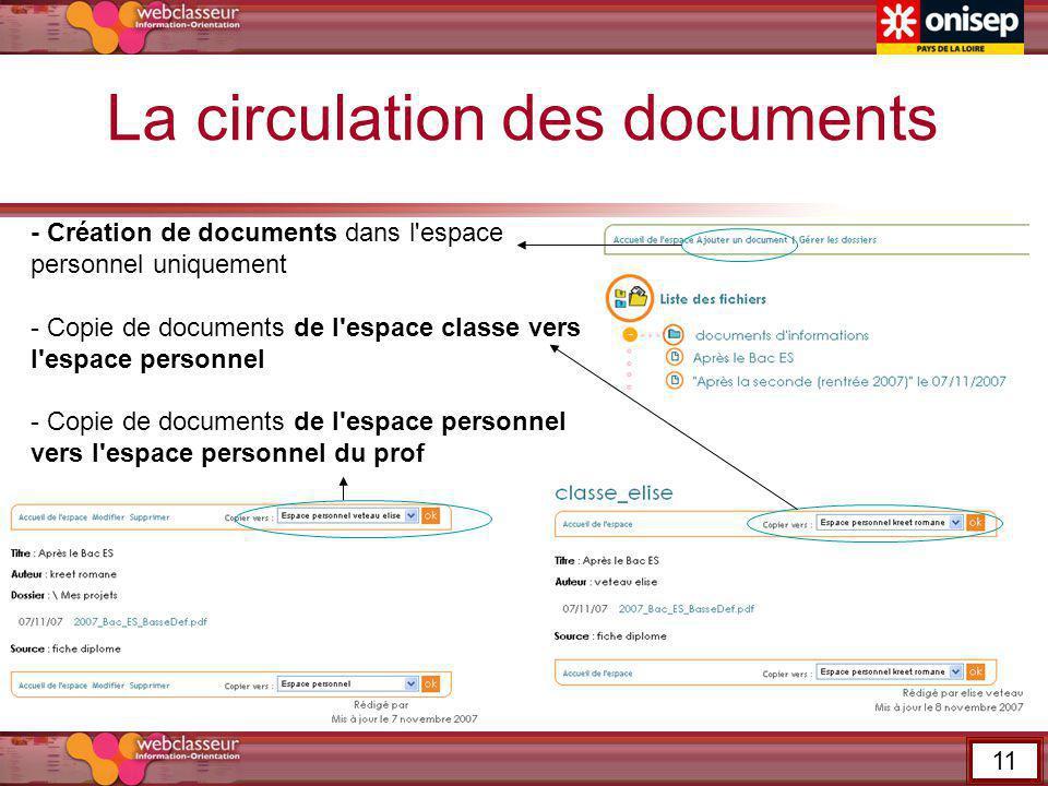 La circulation des documents - Création de documents dans l'espace personnel uniquement - Copie de documents de l'espace classe vers l'espace personne