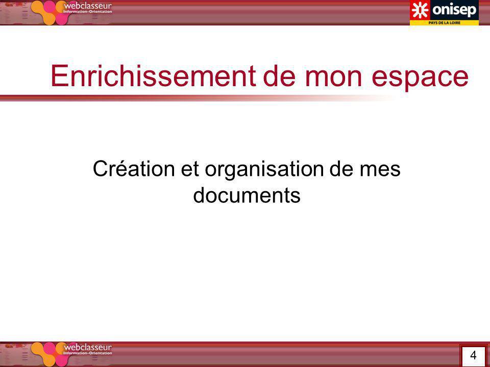 Enrichissement de mon espace Création et organisation de mes documents 4