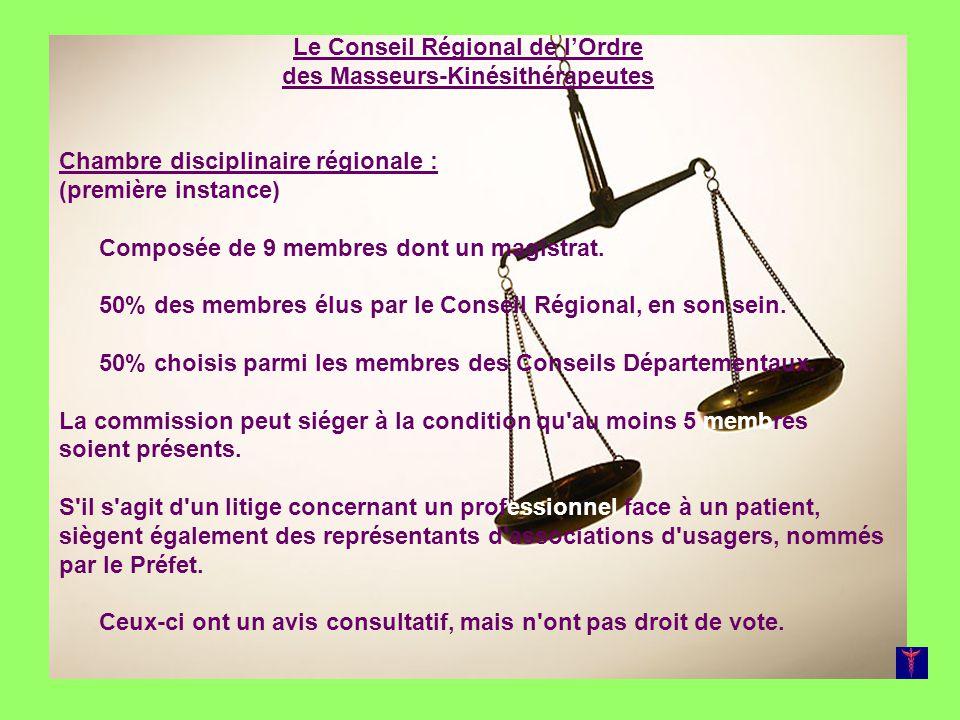 Le Conseil Régional de lOrdre des Masseurs-Kinésithérapeutes Chambre disciplinaire régionale : (première instance) Composée de 9 membres dont un magis