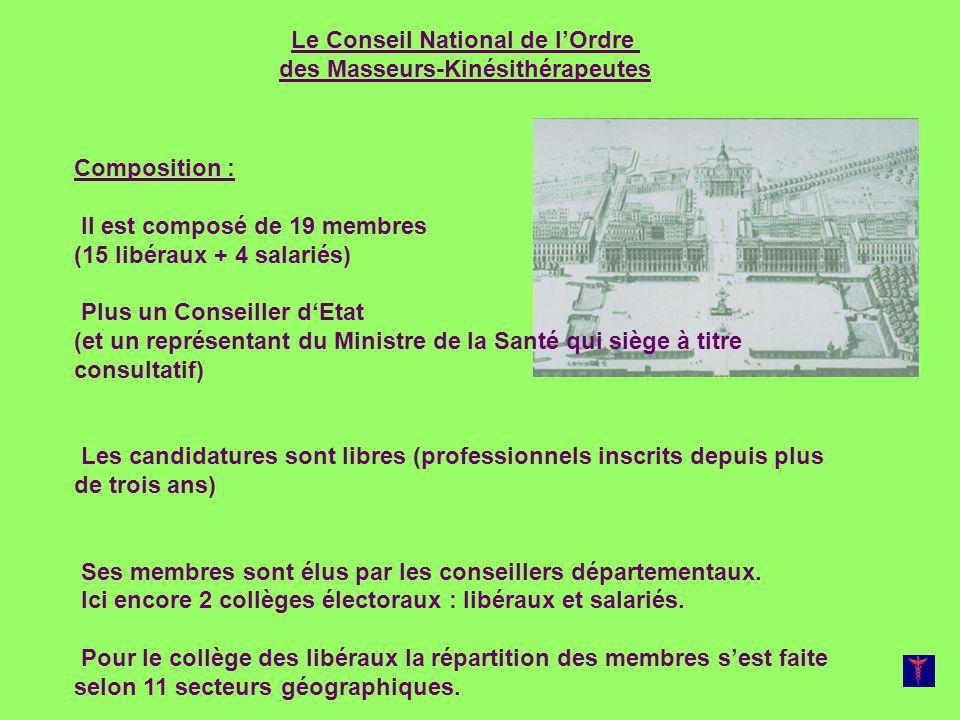 Le Conseil National de lOrdre des Masseurs-Kinésithérapeutes Composition : Il est composé de 19 membres (15 libéraux + 4 salariés) Plus un Conseiller