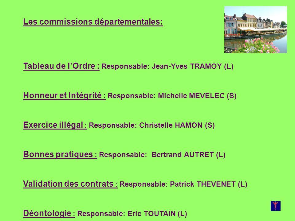 Les commissions départementales: Tableau de lOrdre : Responsable: Jean-Yves TRAMOY (L) Honneur et Intégrité : Responsable: Michelle MEVELEC (S) Exerci