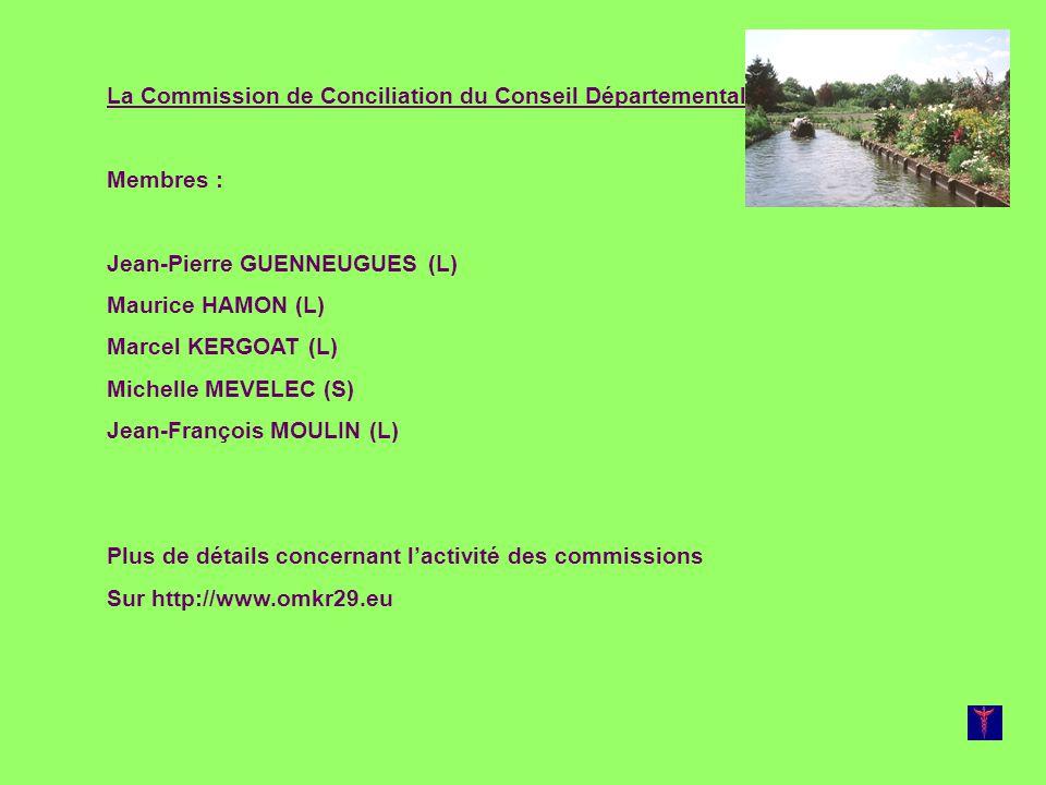 La Commission de Conciliation du Conseil Départemental: Membres : Jean-Pierre GUENNEUGUES (L) Maurice HAMON (L) Marcel KERGOAT (L) Michelle MEVELEC (S
