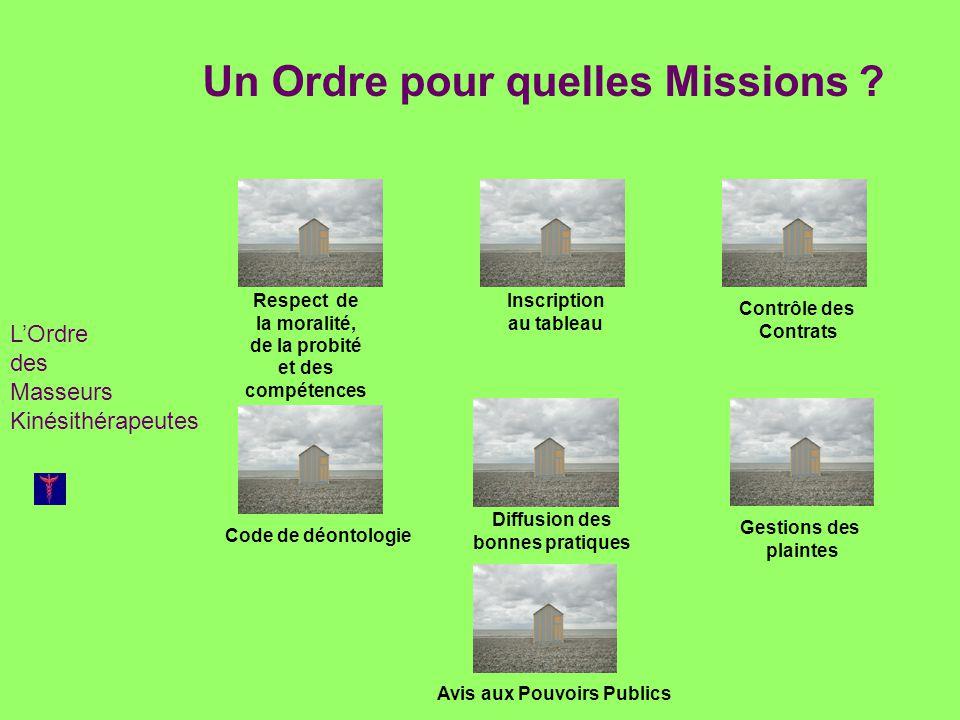 Un Ordre pour quelles Missions ? LOrdre des Masseurs Kinésithérapeutes Respect de la moralité, de la probité et des compétences Inscription au tableau
