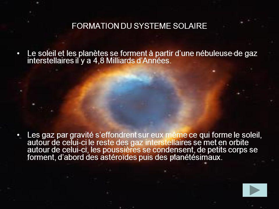 FORMATION DU SYSTEME SOLAIRE Le soleil et les planètes se forment à partir dune nébuleuse de gaz interstellaires il y a 4,8 Milliards dAnnées. Les gaz