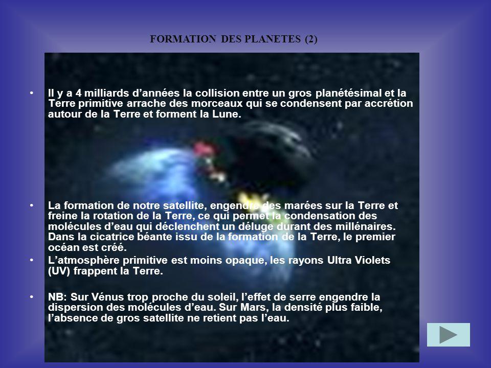 FORMATION DES PLANETES (2) Il y a 4 milliards dannées la collision entre un gros planétésimal et la Terre primitive arrache des morceaux qui se conden