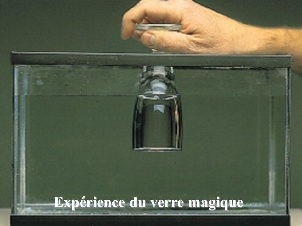 Expérience du verre magique