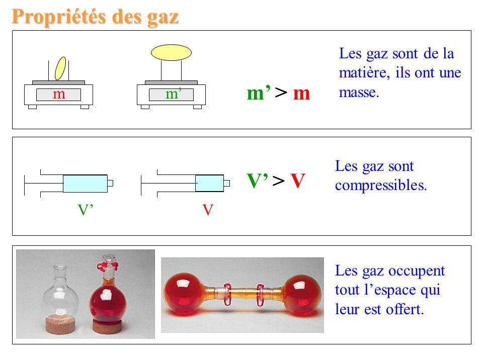 Propriétés des gaz mm m > m Les gaz sont de la matière, ils ont une masse. Les gaz sont compressibles. Les gaz occupent tout lespace qui leur est offe