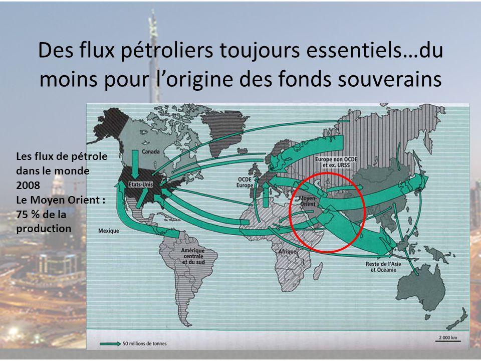Des flux pétroliers toujours essentiels…du moins pour lorigine des fonds souverains Les flux de pétrole dans le monde 2008 Le Moyen Orient : 75 % de l