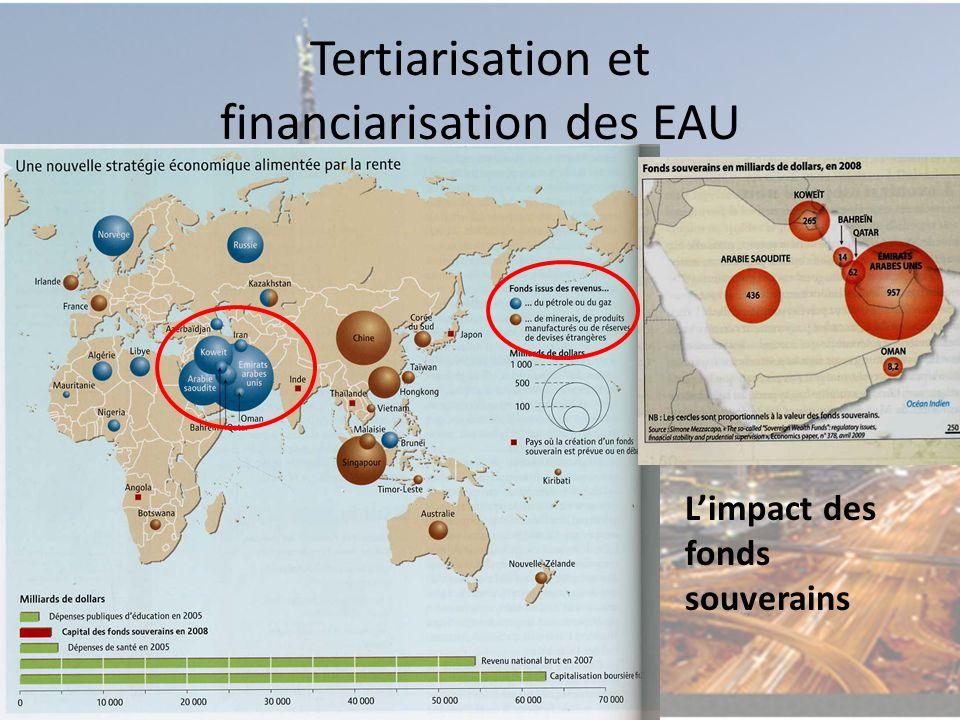 Tertiarisation et financiarisation des EAU Limpact des fonds souverains