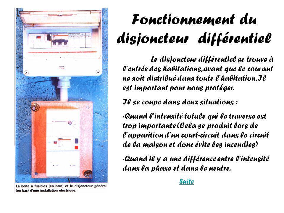 Fonctionnement du disjoncteur différentiel Le disjoncteur différentiel se trouve à lentrée des habitations, avant que le courant ne soit distribué dans toute lhabitation.