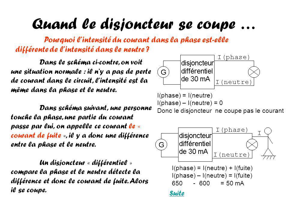 Quand le disjoncteur se coupe … Pourquoi lintensité du courant dans la phase est-elle différente de lintensité dans le neutre .